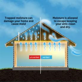 attic ventilation1 275x275 1